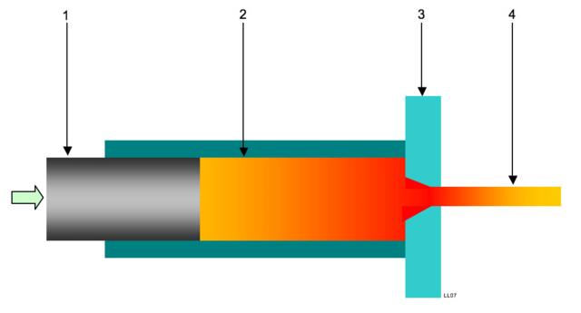Roll Forming vs Press Braking Metal Forming Services