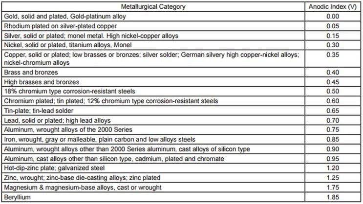 metallurgy-guide