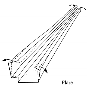 roll forming process end flare